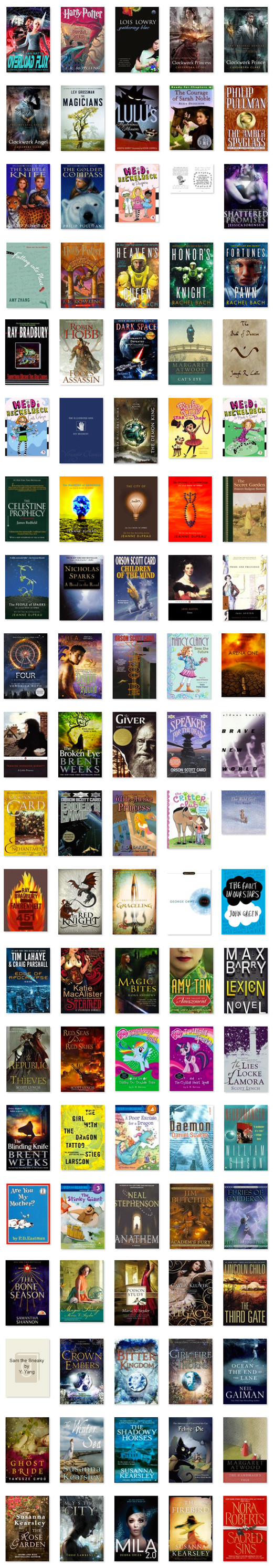 GR100BooksComplete2014i_522